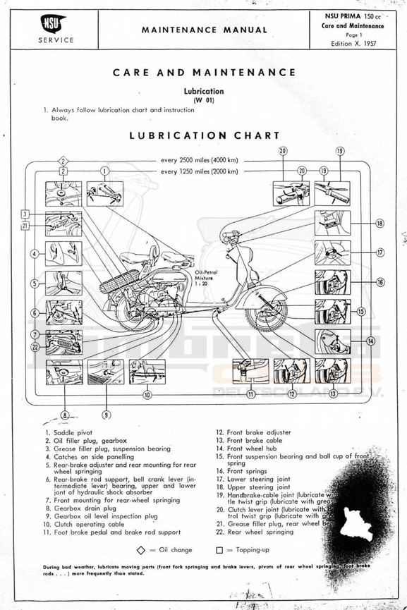 nsu prima wiring diagram