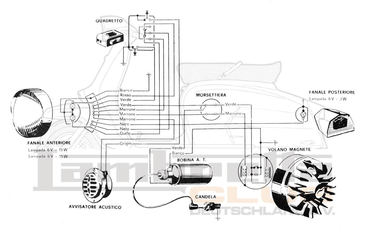 vibrator mit licht gay kontakte nrw