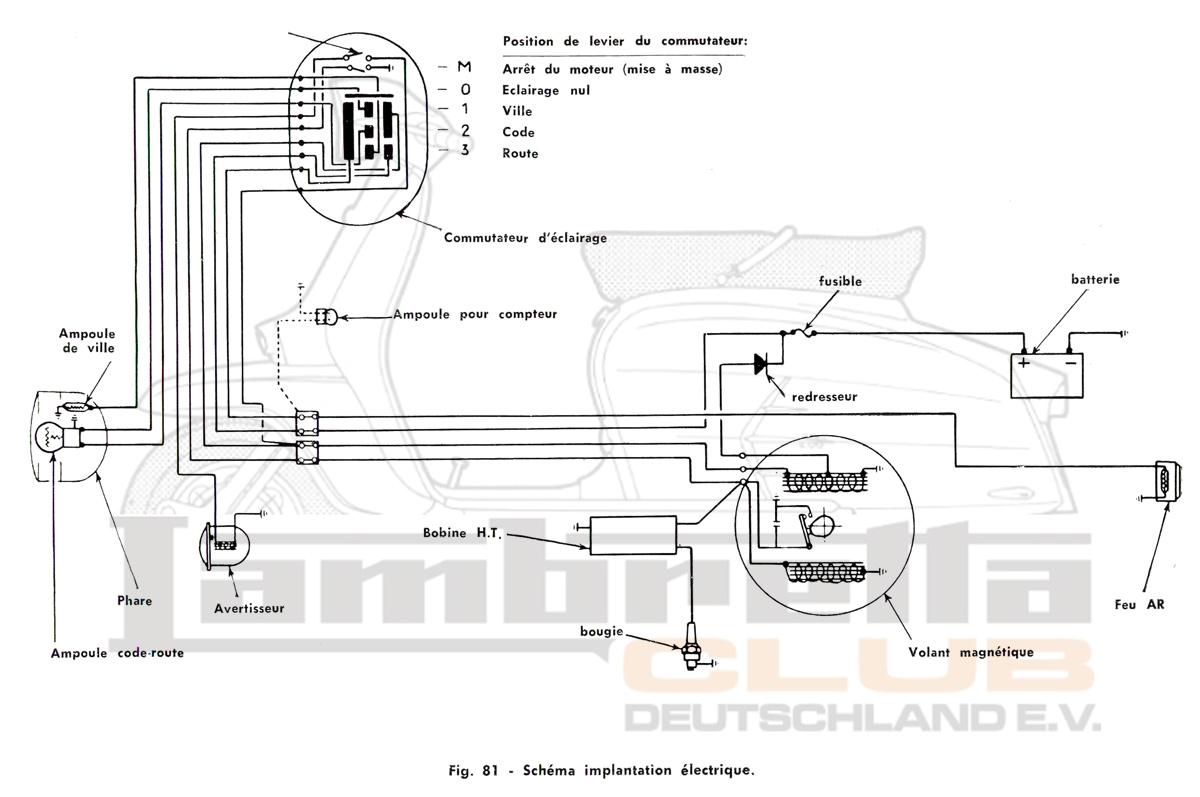 Snap Lambretta Ld 125 Wiring Diagram Efcaviationcom Photos On Pinterest Scooter 100 Of Sh3me